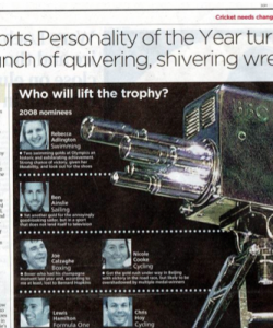 2008 press sports personality 1